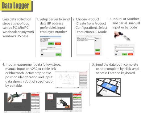 data-logger